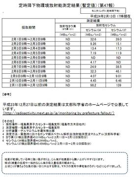 fukushima_20120212.jpeg