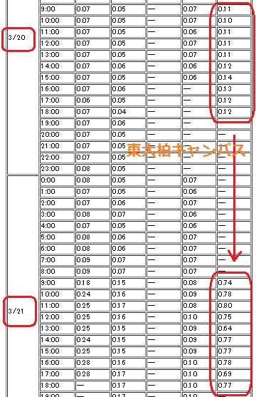 toudai_kashiwa_320321.jpg